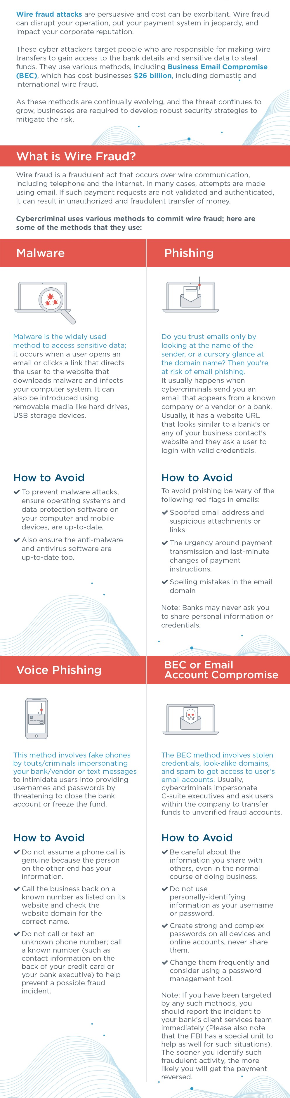 Cloudlex_Wire Fraud Infographic_26th Oct20-02-Final